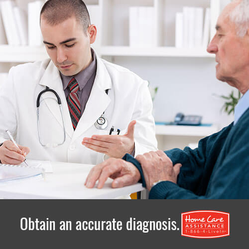 Difficulty Diagnosing Parkinsons